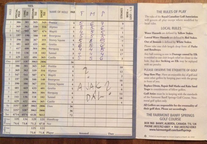 golfové skóre